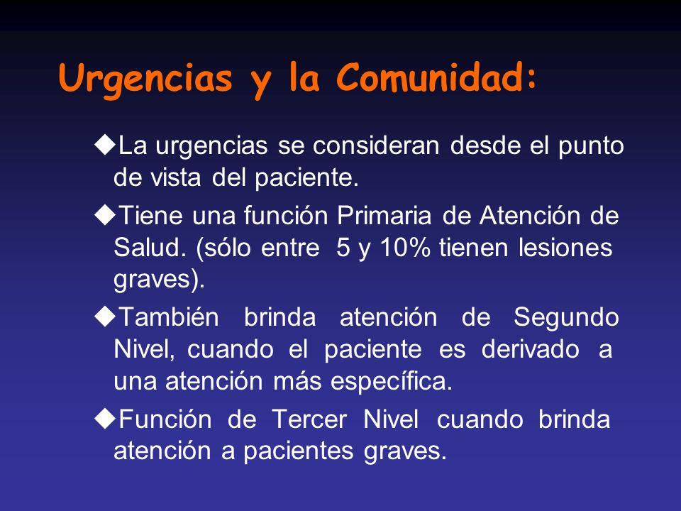 Urgencias y la Comunidad: uLa urgencias se consideran desde el punto de vista del paciente. uTiene una función Primaria de Atención de Salud. (sólo en