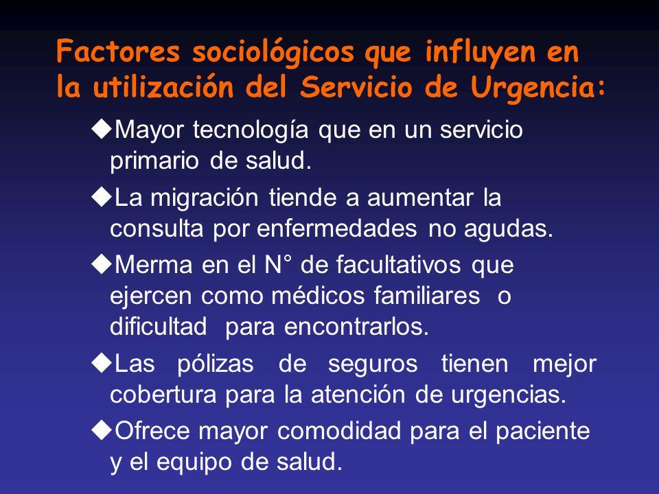 Factores sociológicos que influyen en la utilización del Servicio de Urgencia: uMayor tecnología que en un servicio primario de salud. uLa migración t