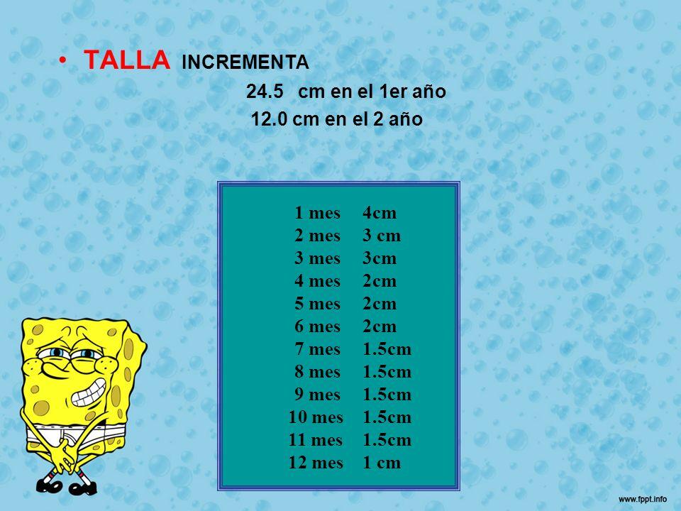 TALLA INCREMENTA 24.5 cm en el 1er año 12.0 cm en el 2 año 1 mes 4cm 2 mes 3 cm 3 mes 3cm 4 mes 2cm 5 mes 2cm 6 mes 2cm 7 mes 1.5cm 8 mes 1.5cm 9 mes
