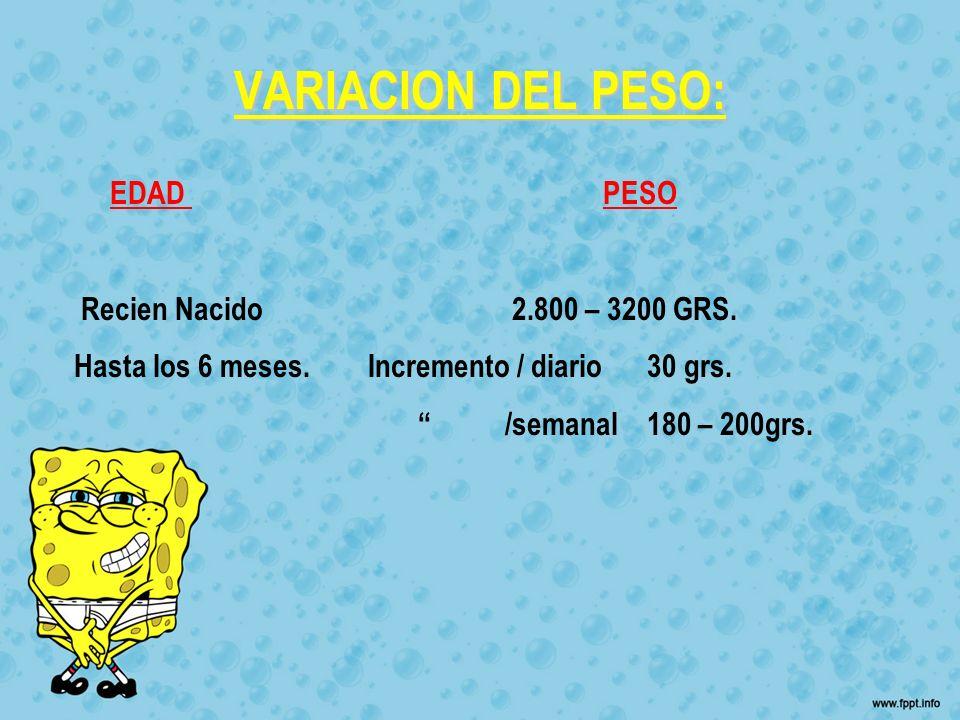 VARIACION DEL PESO: EDAD PESO Recien Nacido 2.800 – 3200 GRS. Hasta los 6 meses. Incremento / diario 30 grs. /semanal 180 – 200grs.