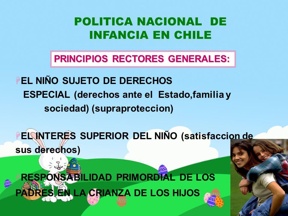 POLITICA NACIONAL DE INFANCIA EN CHILE HEL NIÑO SUJETO DE DERECHOS ESPECIAL (derechos ante el Estado,familia y sociedad) (supraproteccion) HEL INTERES