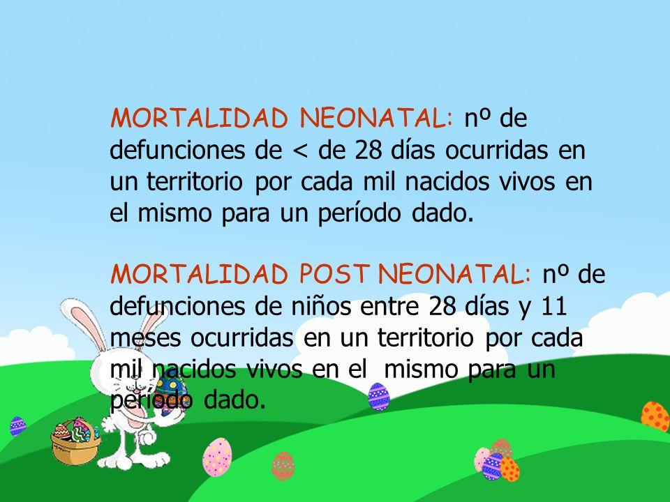 MORTALIDAD NEONATAL: nº de defunciones de < de 28 días ocurridas en un territorio por cada mil nacidos vivos en el mismo para un período dado. MORTALI