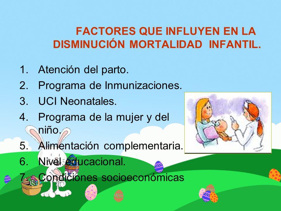 FACTORES QUE INFLUYEN EN LA DISMINUCIÓN MORTALIDAD INFANTIL. 1.Atención del parto. 2.Programa de Inmunizaciones. 3.UCI Neonatales. 4.Programa de la mu