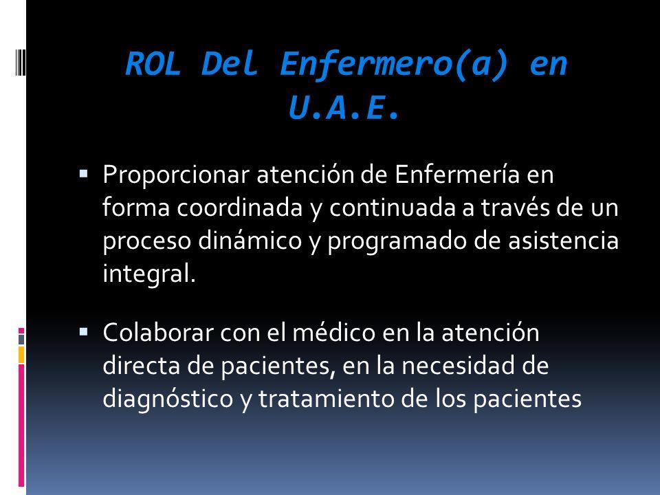 ROL Del Enfermero(a) en U.A.E. Proporcionar atención de Enfermería en forma coordinada y continuada a través de un proceso dinámico y programado de as