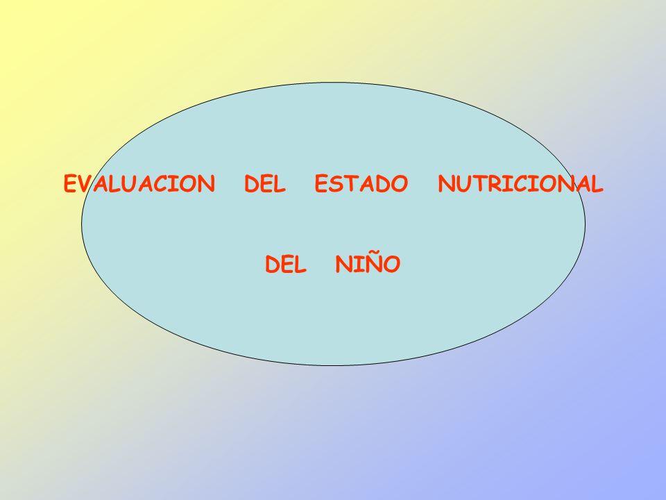EVALUACION DEL ESTADO NUTRICIONAL DEL NIÑO