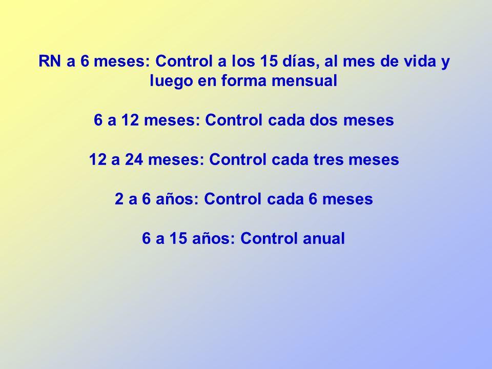 RN a 6 meses: Control a los 15 días, al mes de vida y luego en forma mensual 6 a 12 meses: Control cada dos meses 12 a 24 meses: Control cada tres mes