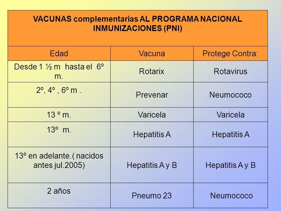 VACUNAS complementarias AL PROGRAMA NACIONAL INMUNIZACIONES (PNI) EdadVacunaProtege Contra: Desde 1 ½ m hasta el 6º m. RotarixRotavirus 2º, 4º, 6º m.