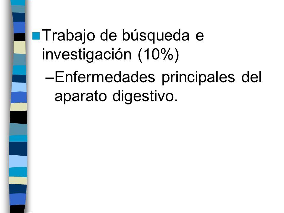 Trabajo de búsqueda e investigación (10%) –Enfermedades principales del aparato digestivo.