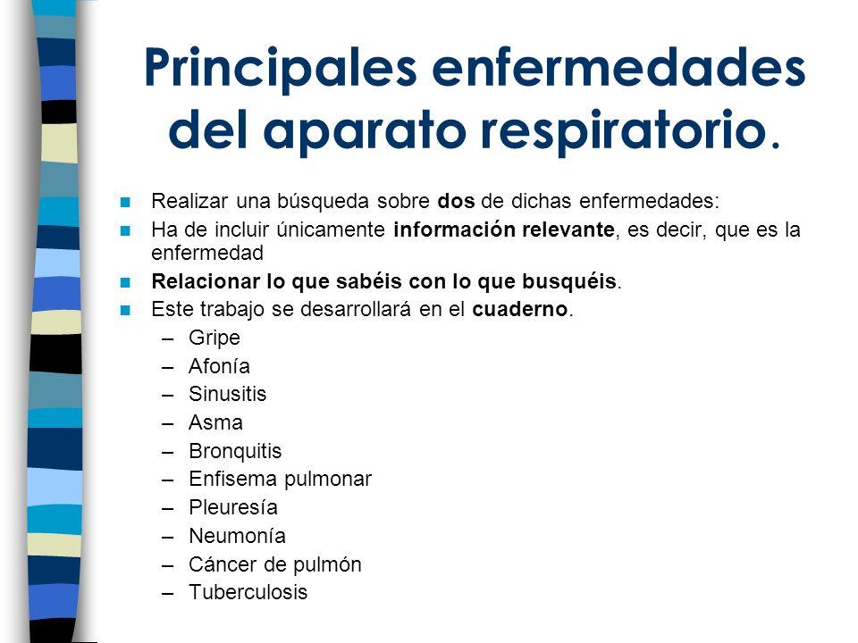 Principales enfermedades del aparato respiratorio. Realizar una búsqueda sobre dos de dichas enfermedades: Ha de incluir únicamente información releva