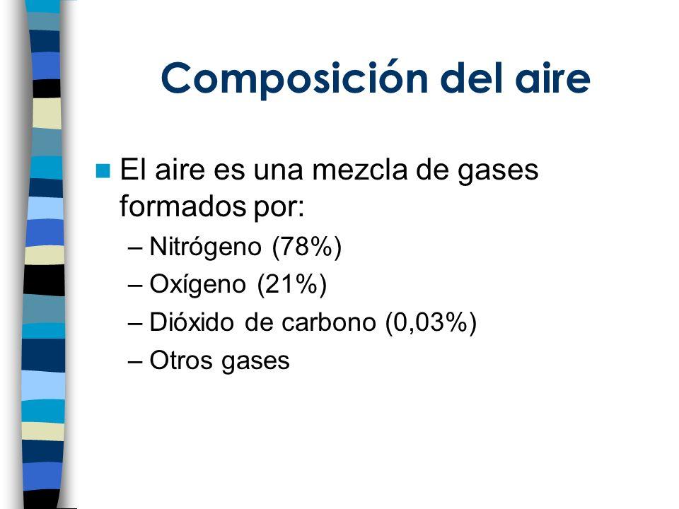 Composición del aire El aire es una mezcla de gases formados por: –Nitrógeno (78%) –Oxígeno (21%) –Dióxido de carbono (0,03%) –Otros gases