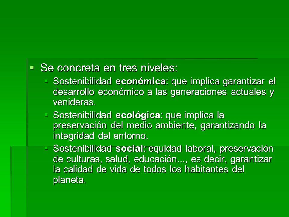 Desarrollo sostenible Sostenible, significa sustentable, perdurable, mantenible en el tiempo. Sostenible, significa sustentable, perdurable, mantenibl