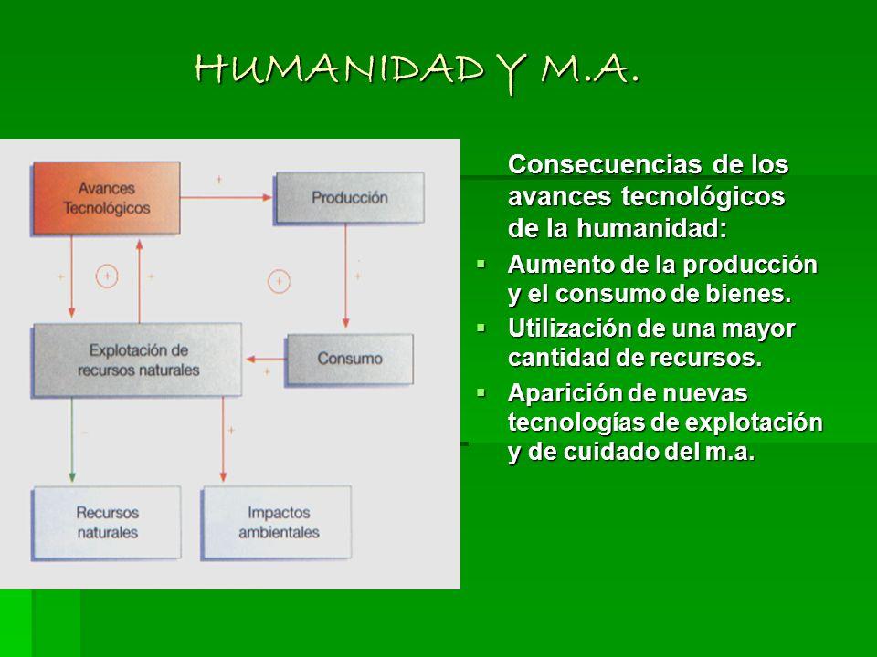 - La humanidad ha pasado de sobrevivir con lo que el medio ofrecía, a la sobreexplotación de los recursos, poniéndolos en peligro de agotamiento y gen
