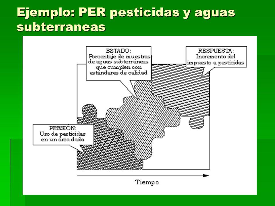 Actividades humanas que influyen en el medio ambiente Estado del medio ambiente Respuesta para reducir y prevenir el medio ambiente