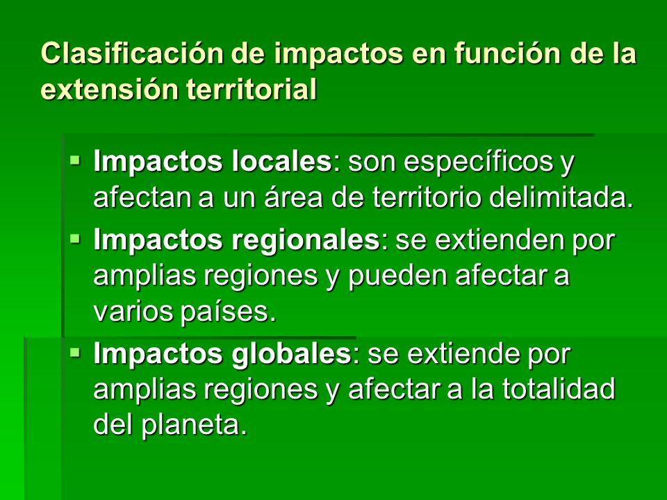 Clasificación según el sistema afectado: - impactos sobre el agua - impactos sobre la atmósfera - impactos sobre flora y fauna - impactos sobre el pai