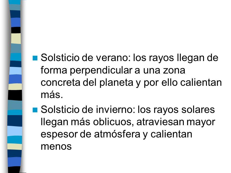 Solsticio de verano: los rayos llegan de forma perpendicular a una zona concreta del planeta y por ello calientan más. Solsticio de invierno: los rayo