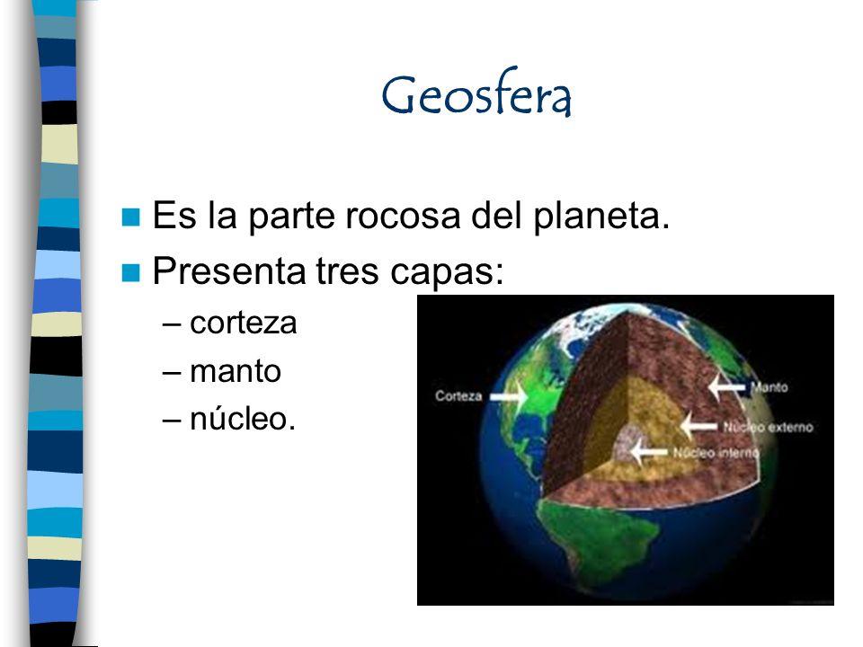 Geosfera Es la parte rocosa del planeta. Presenta tres capas: –corteza –manto –núcleo.