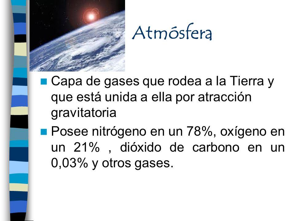 Atmósfera Capa de gases que rodea a la Tierra y que está unida a ella por atracción gravitatoria Posee nitrógeno en un 78%, oxígeno en un 21%, dióxido