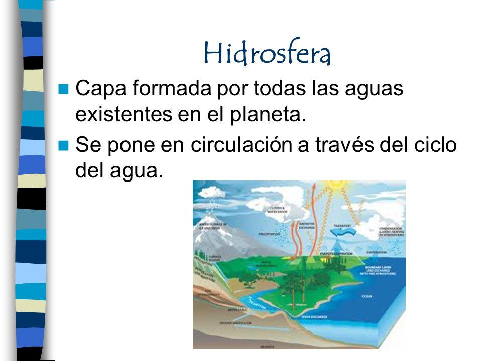 Hidrosfera Capa formada por todas las aguas existentes en el planeta. Se pone en circulación a través del ciclo del agua.