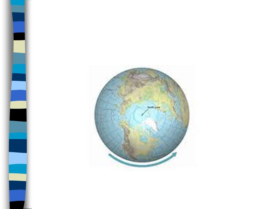 Movimiento de traslación Movimiento de la Tierra alrededor del Sol.