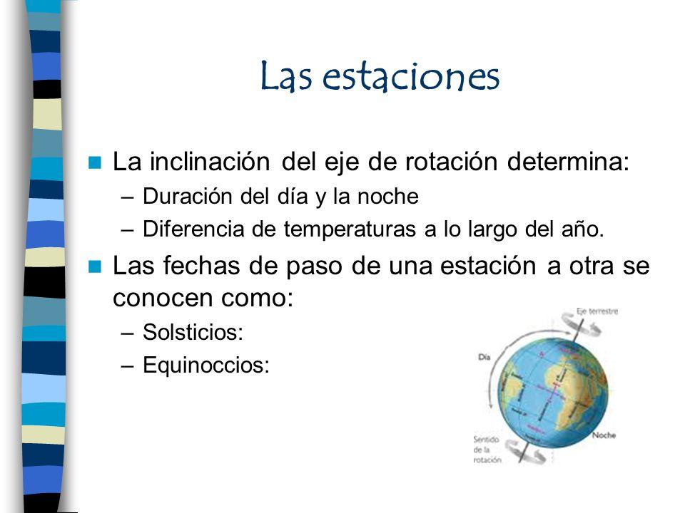 Las estaciones La inclinación del eje de rotación determina: –Duración del día y la noche –Diferencia de temperaturas a lo largo del año. Las fechas d