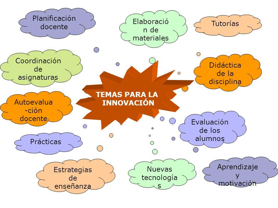 Planificación docente Nuevas tecnología s Evaluación de los alumnos Didáctica de la disciplina Tutorías Autoevalua -ción docente Prácticas Estrategias