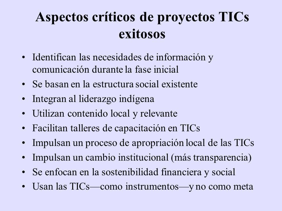 Aspectos críticos de proyectos TICs exitosos Identifican las necesidades de información y comunicación durante la fase inicial Se basan en la estructu