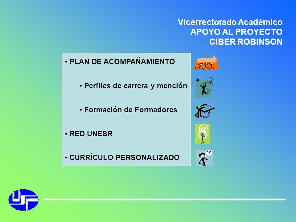REPUBLICA BOLIVARIANA DE VENEZUELA UNIVERSIDAD NACIONAL EXPERIMENTAL SIMON RODRIGUEZ VICERECTORADO ACADEMICO PLAN DE ACOMPAÑAMIENTO ACADEMICO-ADMINISTRATIVO