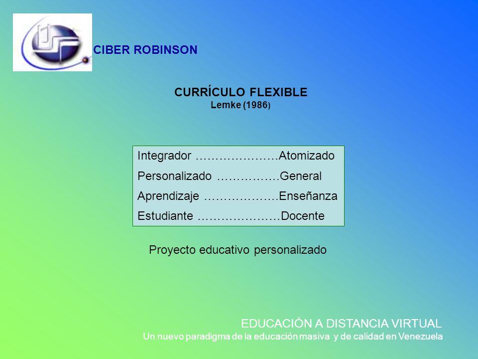 CURRÍCULO FLEXIBLE Lemke (1986 ) Integrador …………………Atomizado Personalizado …………….General Aprendizaje ……………….Enseñanza Estudiante …………………Docente Proyec