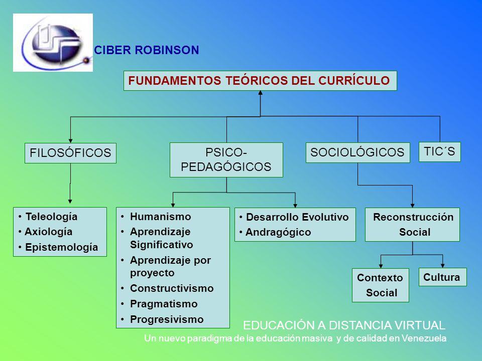 CIBER ROBINSON EDUCACIÓN A DISTANCIA VIRTUAL Un nuevo paradigma de la educación masiva y de calidad en Venezuela FUNDAMENTOS TEÓRICOS DEL CURRÍCULO FI