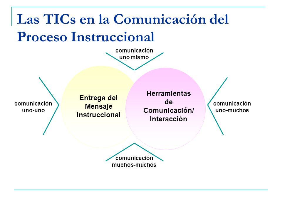 Las TICs en la Comunicación del Proceso Instruccional Entrega del Mensaje Instruccional Herramientas de Comunicación/ Interacción comunicación uno mis