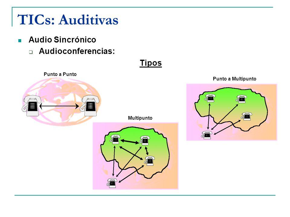 TICs: Auditivas Audio Sincrónico Audioconferencias: Tipos Punto a Multipunto Punto a Punto Multipunto