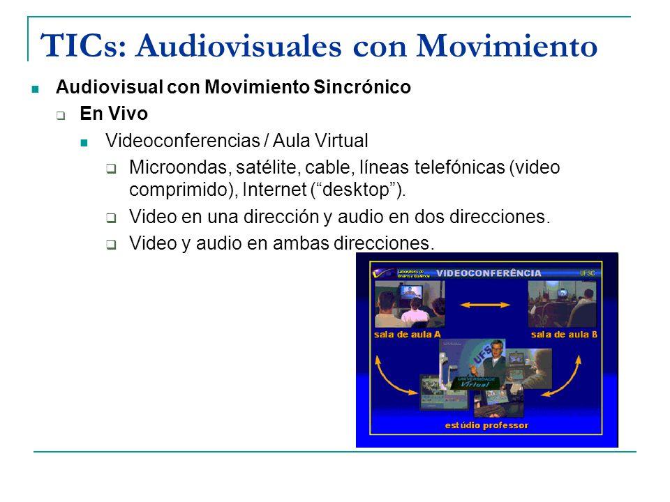 TICs: Audiovisuales con Movimiento Audiovisual con Movimiento Sincrónico En Vivo Videoconferencias / Aula Virtual Microondas, satélite, cable, líneas