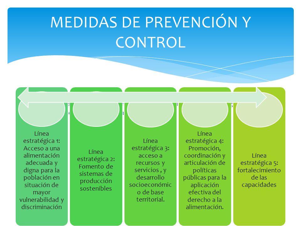 Actualmente no hay propuestas estandarizadas para la valoración o la vigilancia de las situaciones de seguridad alimentaria para signos tempranos de a