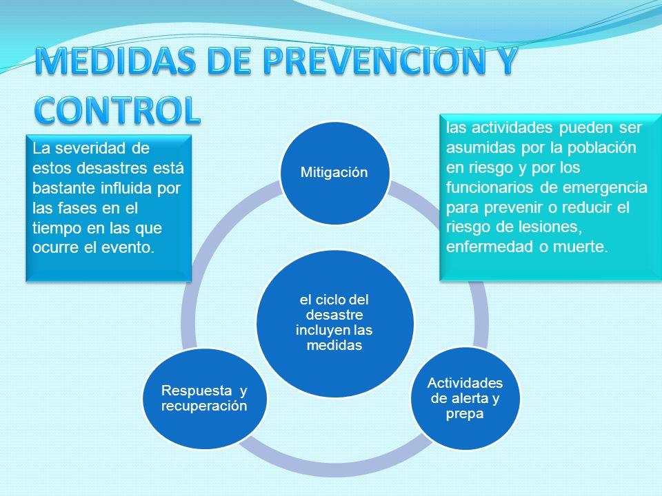el ciclo del desastre incluyen las medidas Mitigación Actividades de alerta y prepa Respuesta y recuperación La severidad de estos desastres está bast