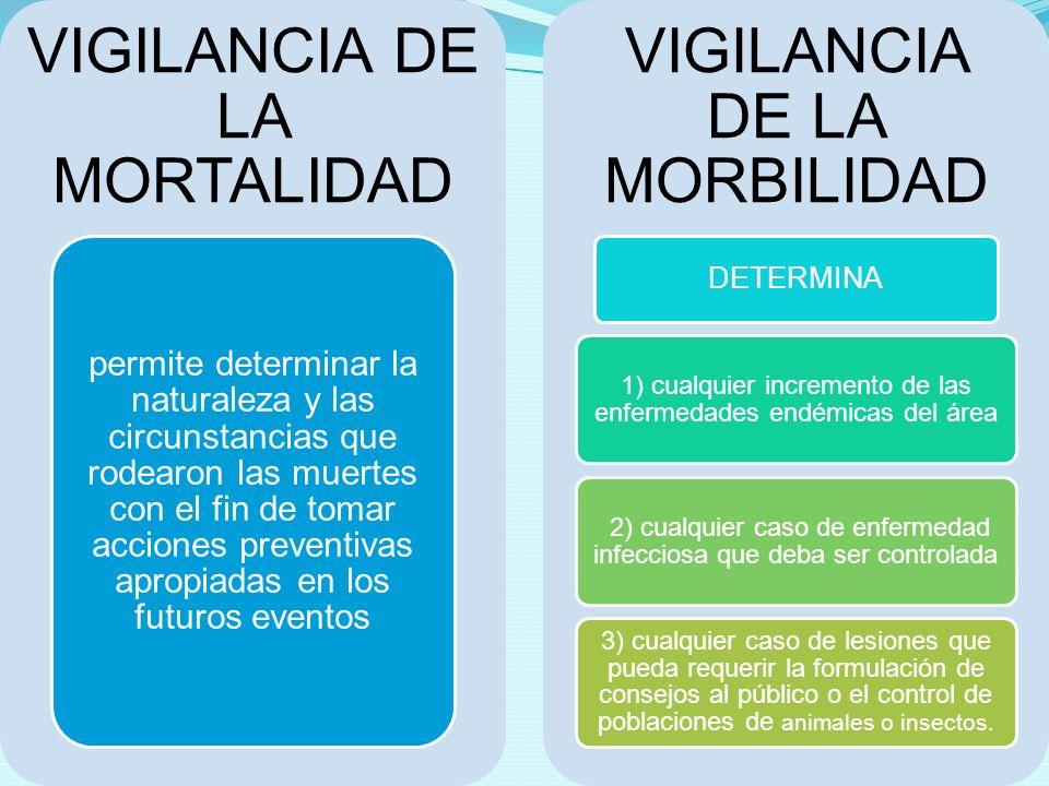 VIGILANCIA DE LA MORTALIDAD permite determinar la naturaleza y las circunstancias que rodearon las muertes con el fin de tomar acciones preventivas ap