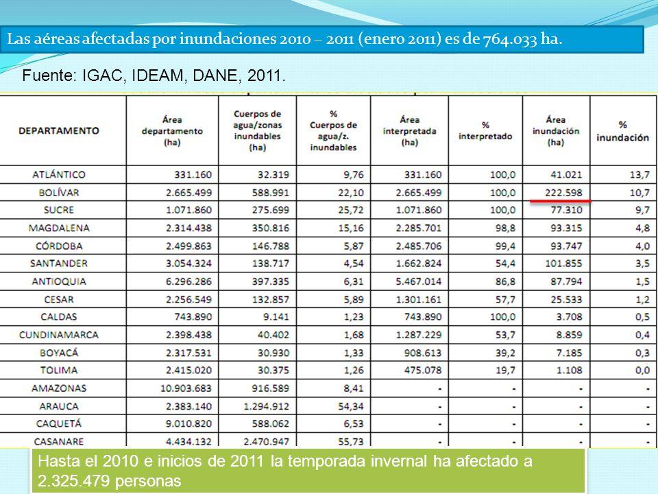 Las aéreas afectadas por inundaciones 2010 – 2011 (enero 2011) es de 764.033 ha. Fuente: IGAC, IDEAM, DANE, 2011. Hasta el 2010 e inicios de 2011 la t