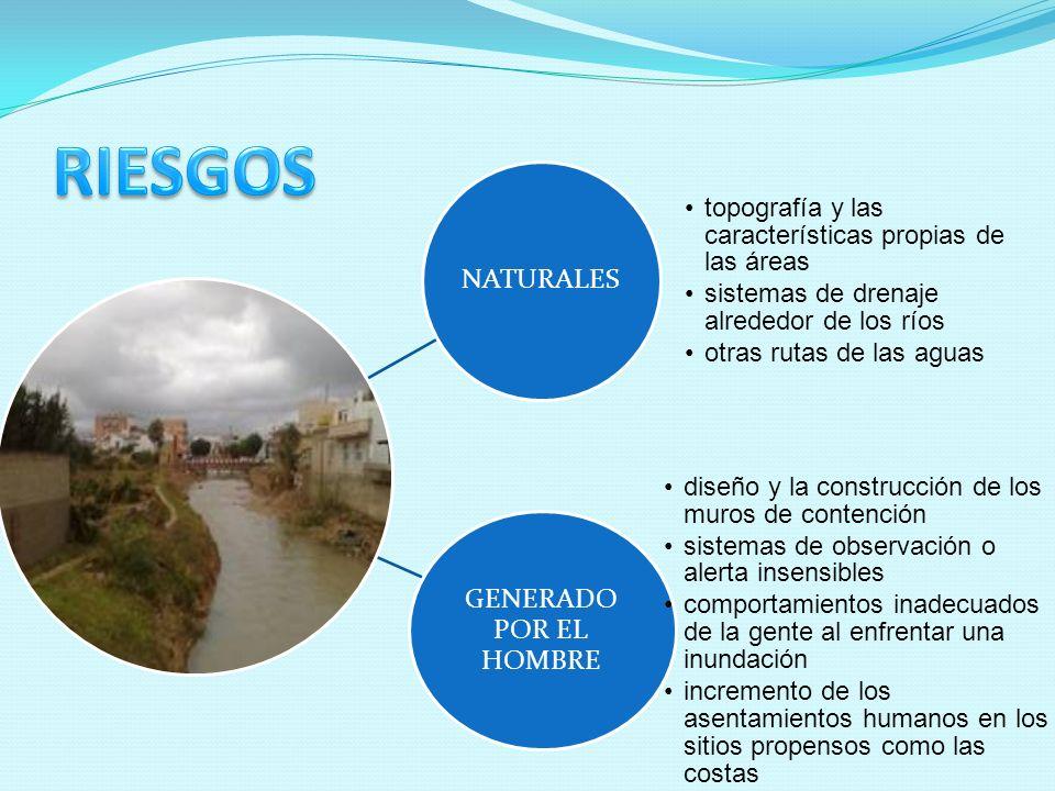 NATURALES topografía y las características propias de las áreas sistemas de drenaje alrededor de los ríos otras rutas de las aguas GENERADO POR EL HOM