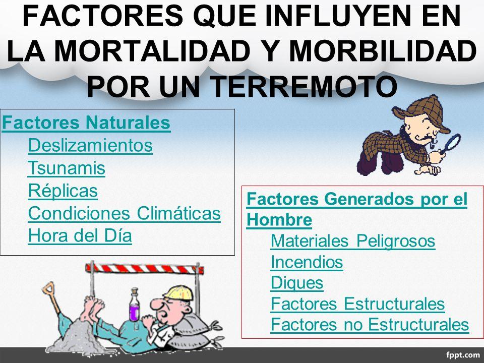 FACTORES QUE INFLUYEN EN LA MORTALIDAD Y MORBILIDAD POR UN TERREMOTO Factores NaturalesFactores Naturales Deslizamientos Tsunamis Réplicas Condiciones