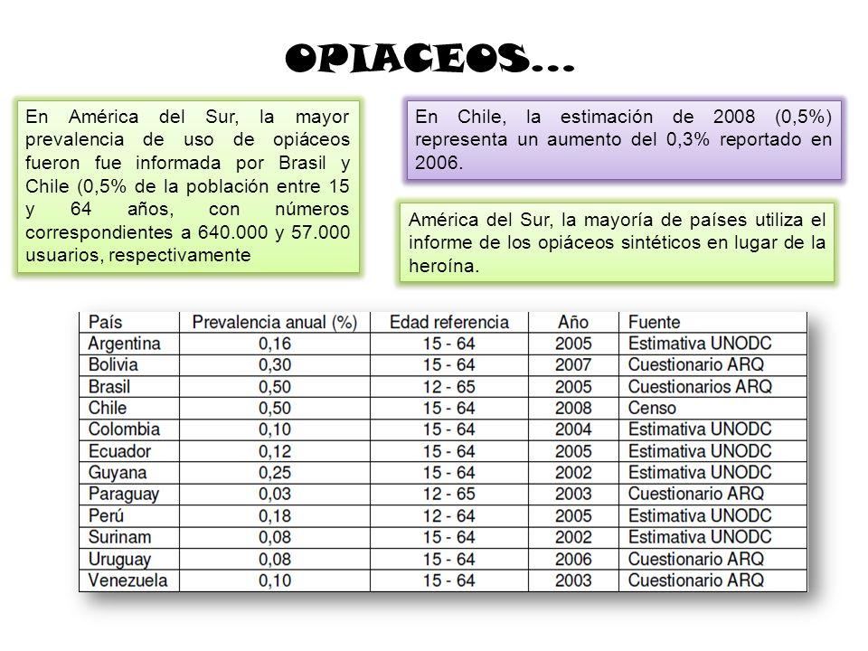 OPIACEOS… En América del Sur, la mayor prevalencia de uso de opiáceos fueron fue informada por Brasil y Chile (0,5% de la población entre 15 y 64 años