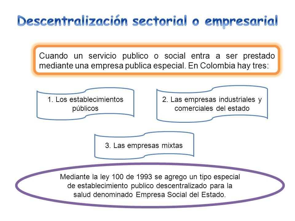 Cuando un servicio publico o social entra a ser prestado mediante una empresa publica especial. En Colombia hay tres: 1. Los establecimientos públicos