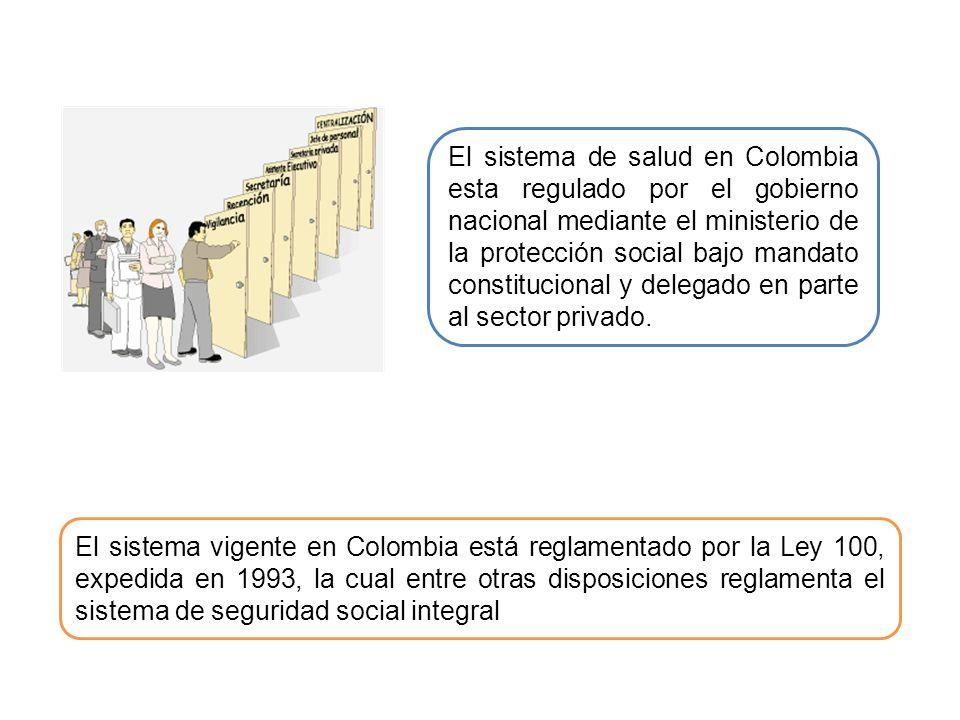 El sistema de salud en el país está reglamentado por la Ley 100 de 1993 expedida por el Congreso de Colombia, la cual estableció el Sistema de Seguridad Social en el país.