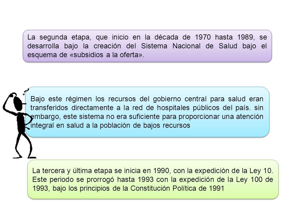 La segunda etapa, que inicio en la década de 1970 hasta 1989, se desarrolla bajo la creación del Sistema Nacional de Salud bajo el esquema de «subsidi
