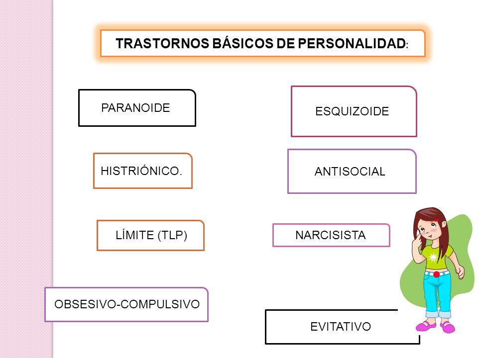 TRASTORNOS BÁSICOS DE PERSONALIDAD : PARANOIDE ESQUIZOIDE ANTISOCIA L LÍMITE (TLP) HISTRIÓNICO. NARCISISTA EVITATIVO OBSESIVO-COMPULSIVO