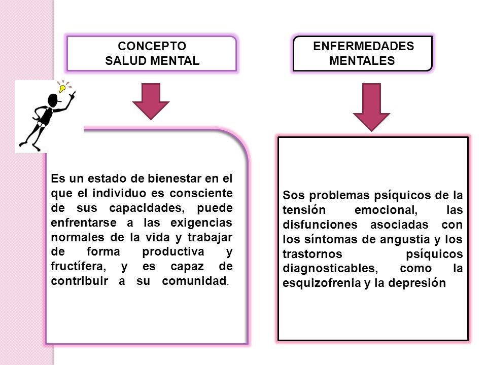 CONCEPTO SALUD MENTAL ENFERMEDADES MENTALES Es un estado de bienestar en el que el individuo es consciente de sus capacidades, puede enfrentarse a las