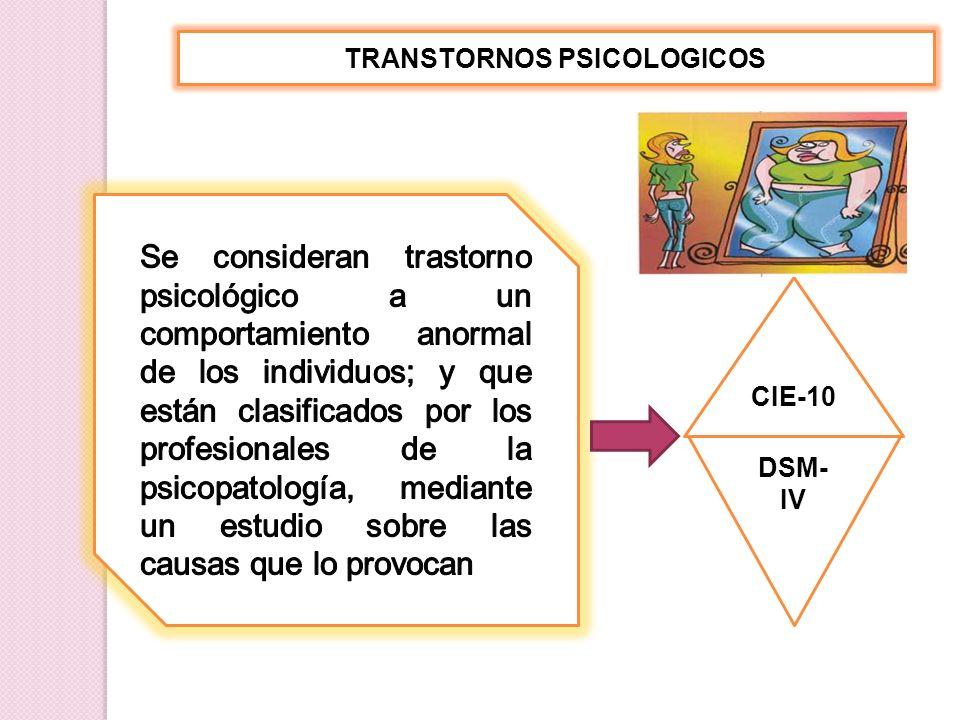 CLASIFICICACION DE LOS TRANSTORNOS MENTALES O PSICOLOGICOS CIE-10 Presencia de un comportamiento o de un grupo de síntomas identificables en la practica clínica que en la mayoría de los casos se acompañan de malestar o interfieren en la actividad del individuo