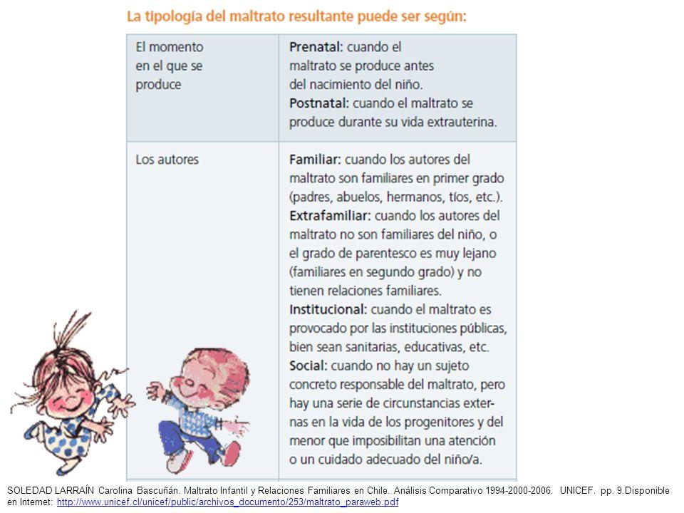SOLEDAD LARRAÍN Carolina Bascuñán. Maltrato Infantil y Relaciones Familiares en Chile. Análisis Comparativo 1994-2000-2006. UNICEF. pp. 9.Disponible e