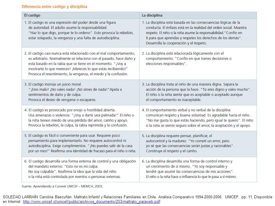 SOLEDAD LARRAÍN Carolina Bascuñán. Maltrato Infantil y Relaciones Familiares en Chile. Análisis Comparativo 1994-2000-2006. UNICEF. pp. 11. Disponible