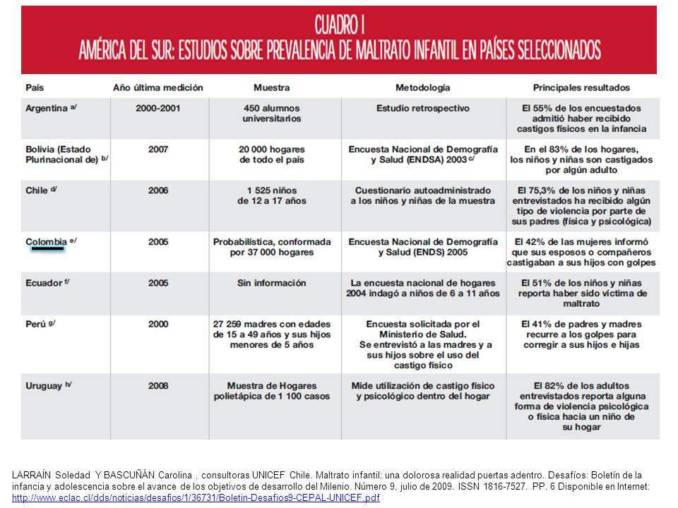 LARRAÍN Soledad Y BASCUÑÁN Carolina, consultoras UNICEF Chile. Maltrato infantil: una dolorosa realidad puertas adentro. Desafíos: Boletín de la infan