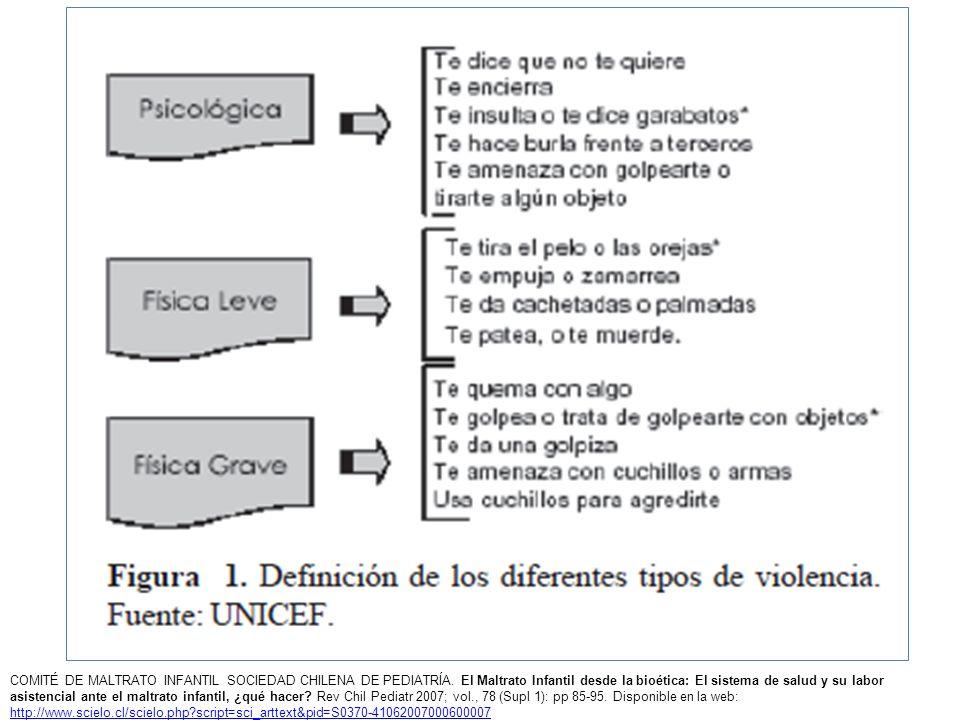 COMITÉ DE MALTRATO INFANTIL SOCIEDAD CHILENA DE PEDIATRÍA. El Maltrato Infantil desde la bioética: El sistema de salud y su labor asistencial ante el