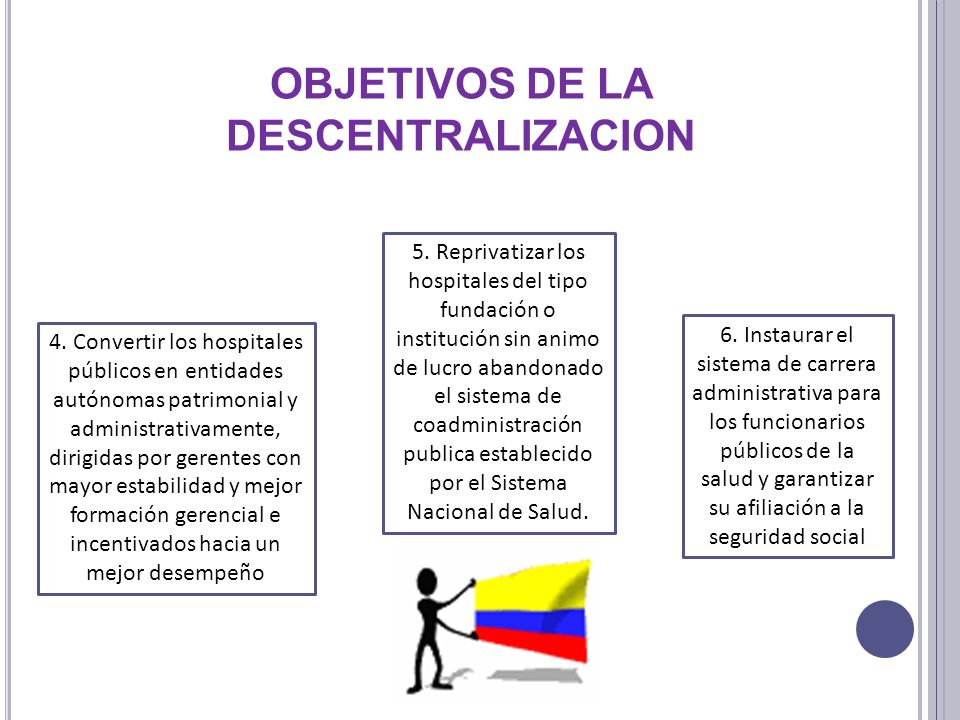 OBJETIVOS DE LA DESCENTRALIZACION 4. Convertir los hospitales públicos en entidades autónomas patrimonial y administrativamente, dirigidas por gerente